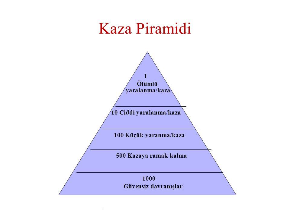 Kaza Piramidi.