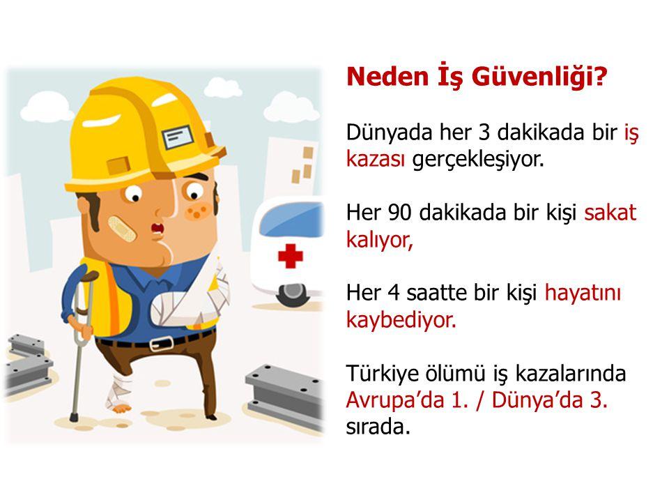 Neden İş Güvenliği.Dünyada her 3 dakikada bir iş kazası gerçekleşiyor.