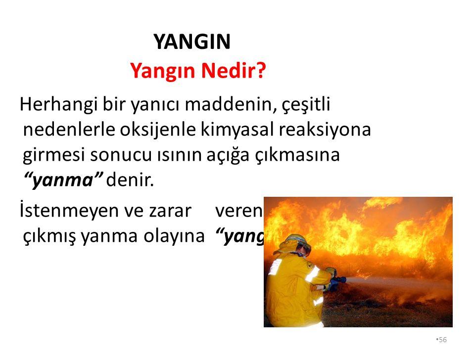 56 YANGIN Yangın Nedir.