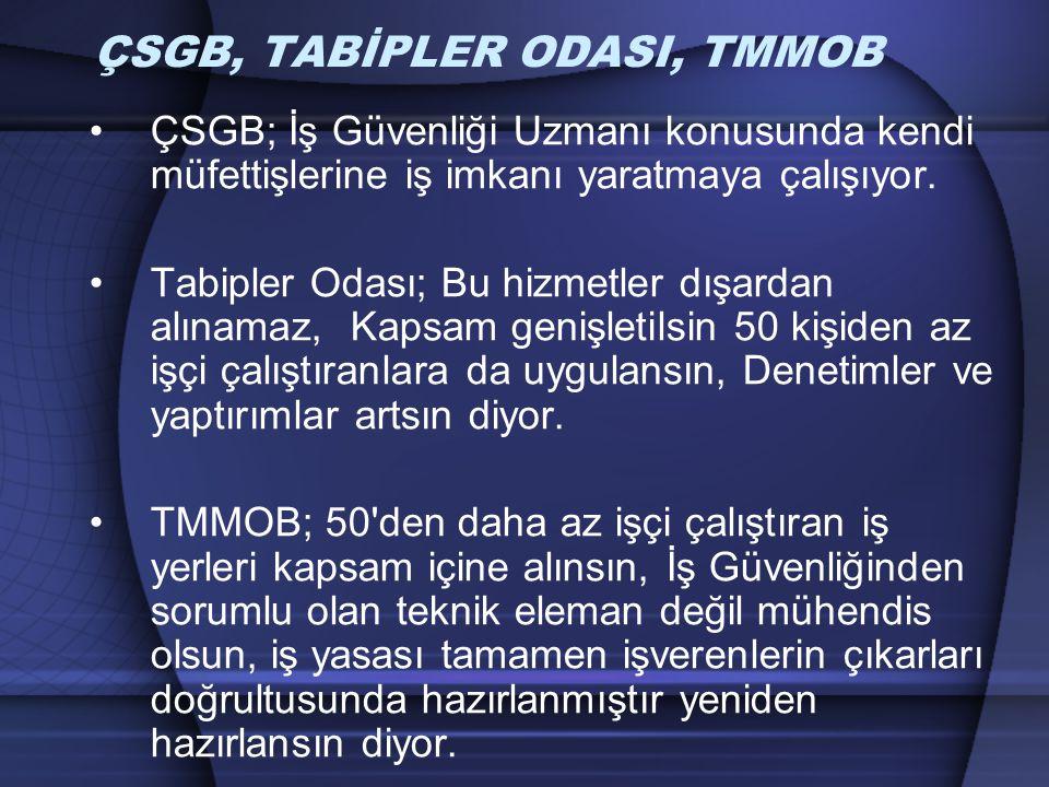 ÇSGB, TABİPLER ODASI, TMMOB ÇSGB; İş Güvenliği Uzmanı konusunda kendi müfettişlerine iş imkanı yaratmaya çalışıyor. Tabipler Odası; Bu hizmetler dışar