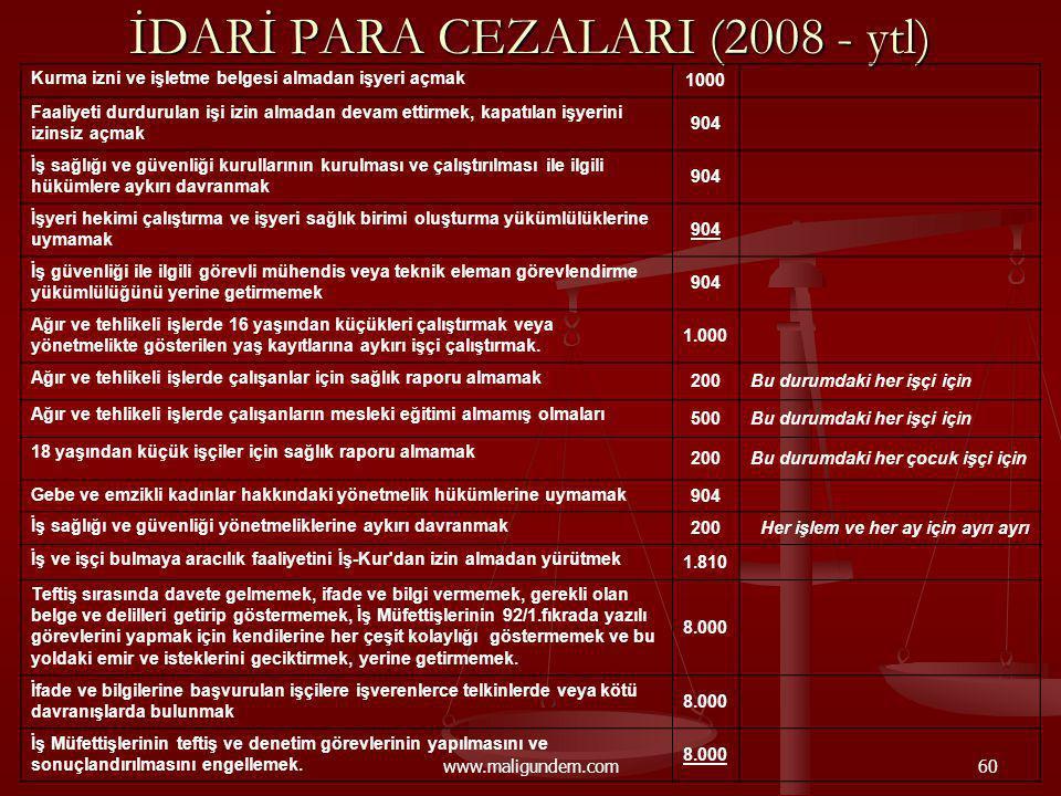 www.maligundem.com60 İDARİ PARA CEZALARI (2008 - ytl) Kurma izni ve işletme belgesi almadan işyeri açmak 1000 Faaliyeti durdurulan işi izin almadan de