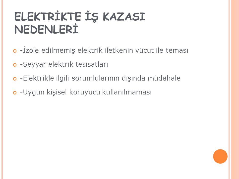 ELEKTRİKTE İŞ KAZASI NEDENLERİ -İzole edilmemiş elektrik iletkenin vücut ile teması -Seyyar elektrik tesisatları -Elektrikle ilgili sorumlularının dış