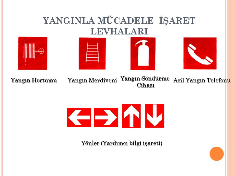 YANGINLA MÜCADELE İŞARET LEVHALARI Yangın Hortumu Yangın Merdiveni Yangın Söndürme Cihazı Acil Yangın Telefonu Yönler (Yardımcı bilgi işareti)