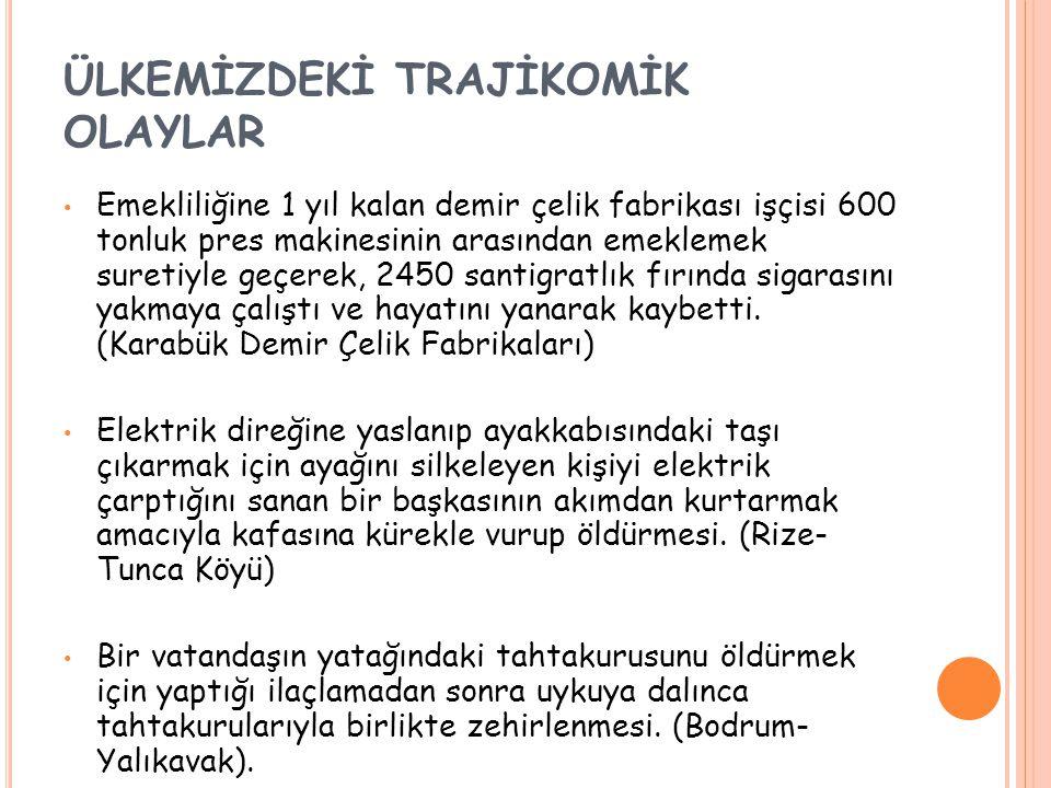 ACİL DURUMLAR NELERDİR .1.