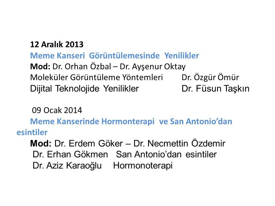 12 Aralık 2013 Meme Kanseri Görüntülemesinde Yenilikler Mod: Dr. Orhan Özbal – Dr. Ayşenur Oktay Moleküler Görüntüleme YöntemleriDr. Özgür Ömür Dijita