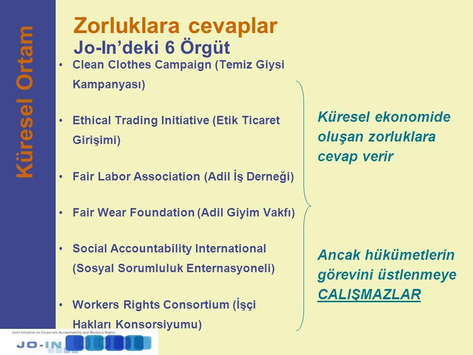 Clean Clothes Campaign (Temiz Giysi Kampanyası) Ethical Trading Initiative (Etik Ticaret Girişimi) Fair Labor Association (Adil İş Derneği) Fair Wear