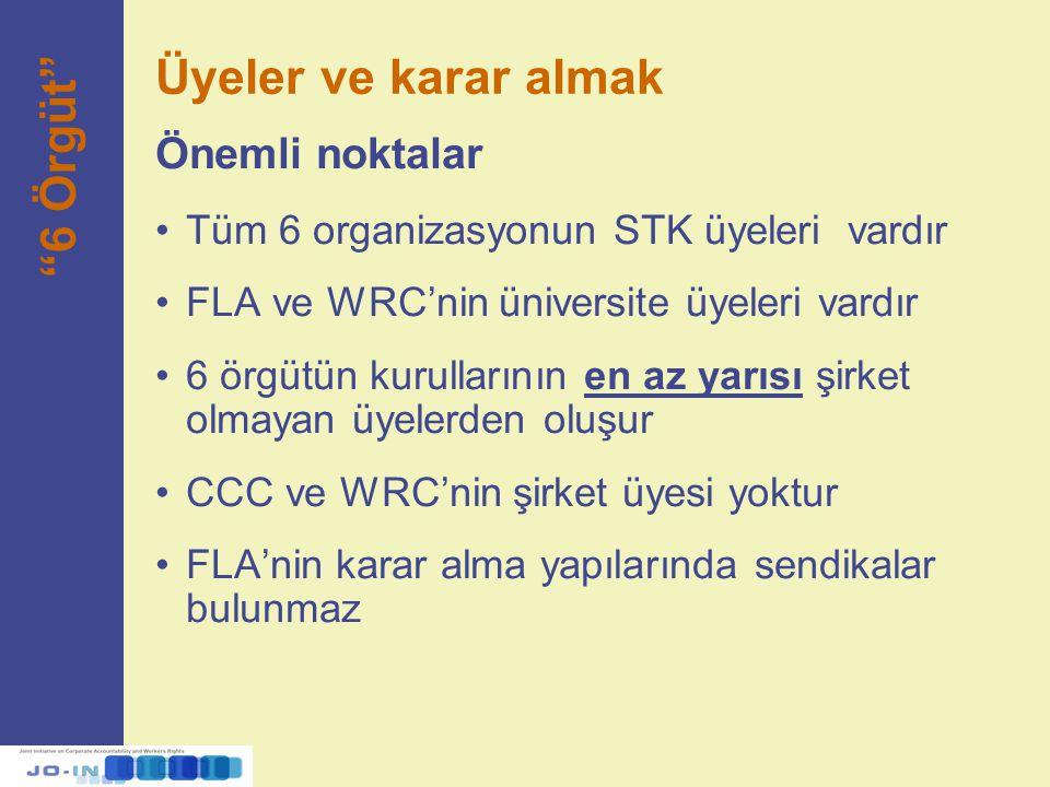 Üyeler ve karar almak Tüm 6 organizasyonun STK üyeleri vardır FLA ve WRC'nin üniversite üyeleri vardır 6 örgütün kurullarının en az yarısı şirket olma