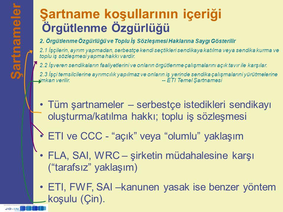 """Tüm şartnameler – serbestçe istedikleri sendikayı oluşturma/katılma hakkı; toplu iş sözleşmesi ETI ve CCC - """"açık"""" veya """"olumlu"""" yaklaşım FLA, SAI, WR"""