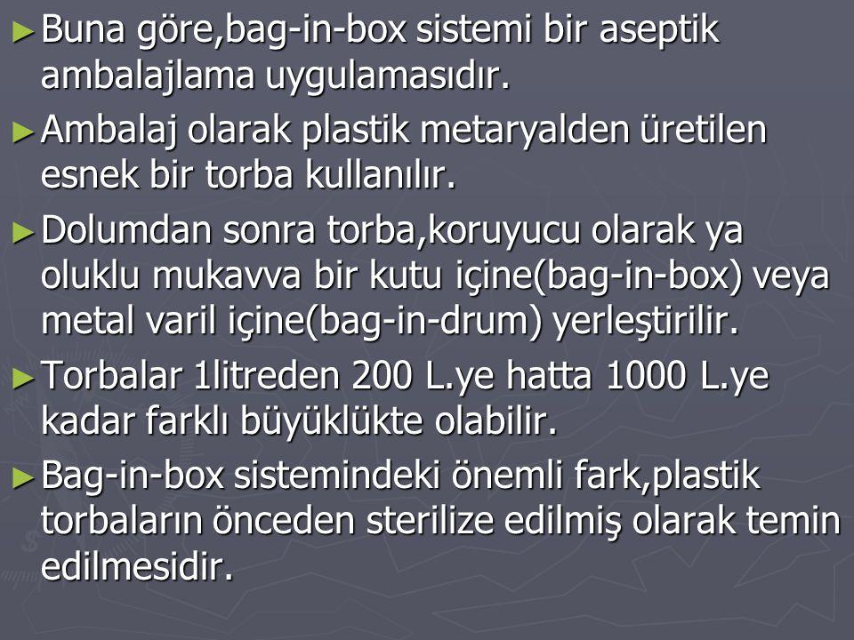 ► Buna göre,bag-in-box sistemi bir aseptik ambalajlama uygulamasıdır. ► Ambalaj olarak plastik metaryalden üretilen esnek bir torba kullanılır. ► Dolu