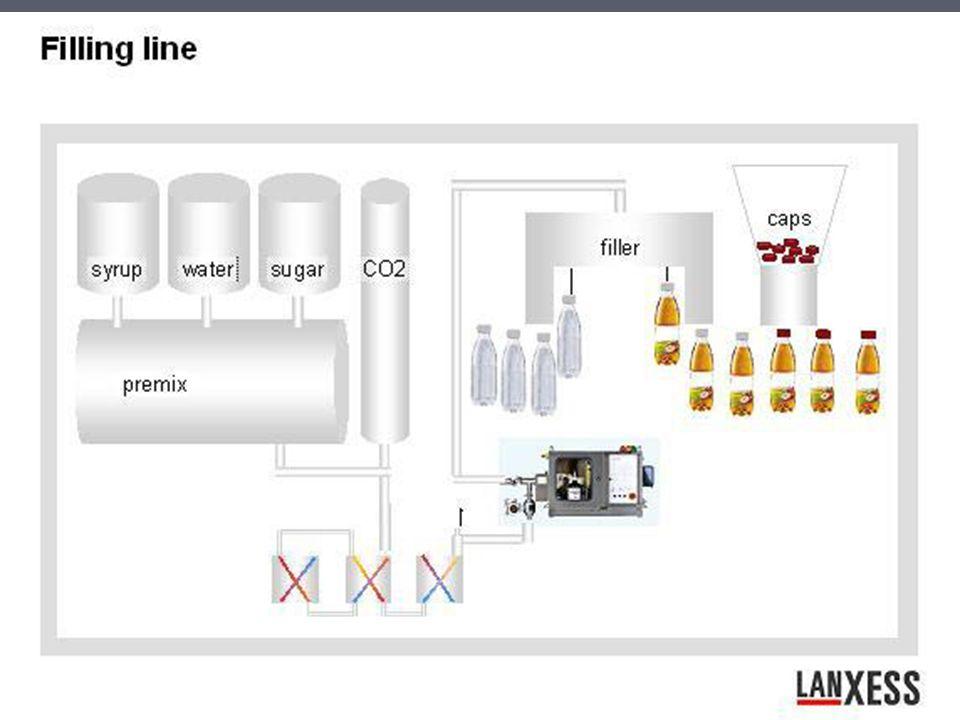 ► Bu amaçla 1000Lt.lik BAG-İN-BOX konteynerler yaygın olarak kullanılmaktadır.