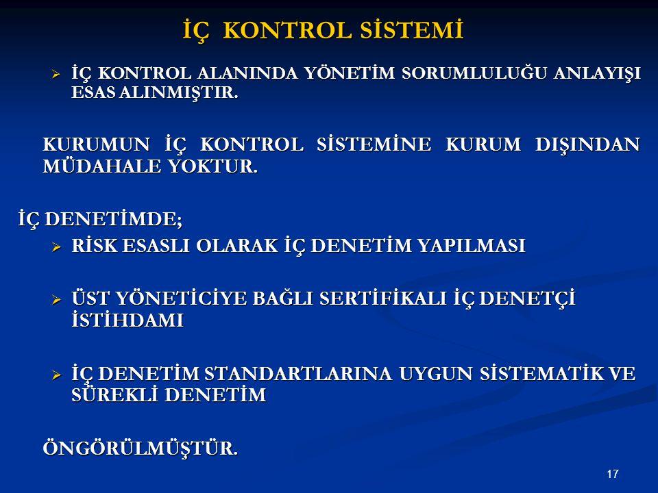 17 İÇ KONTROL SİSTEMİ  İÇ KONTROL ALANINDA YÖNETİM SORUMLULUĞU ANLAYIŞI ESAS ALINMIŞTIR.