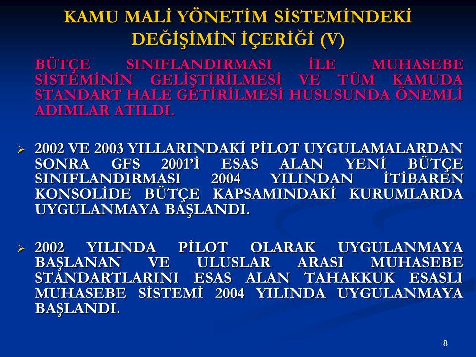 9 KAMU MALİ YÖNETİM SİSTEMİNDEKİ DEĞİŞİMİN İÇERİĞİ (VI) BÜTÇE YÖNETİM BİLGİ SİSTEMİ VE OTOMASYONLU MUHASEBE SİSTEMİ  2003 YILINDAN BUYANA KALLANILAN BÜTÇE YÖNETİM BİLGİ SİSTEMİ İLE KURUMLAR BÜTÇE TEKLİFLERİNİ ELEKTRONİK ORTAMDA GİRMEKTEDİRLER.