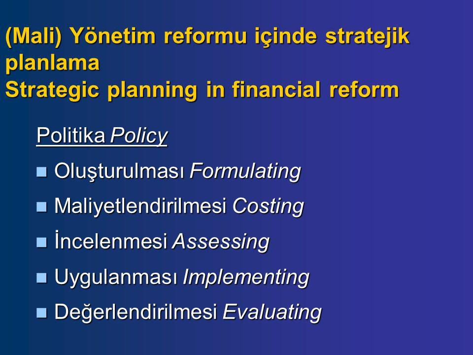 Politika Policy Oluşturulması Formulating Oluşturulması Formulating Maliyetlendirilmesi Costing Maliyetlendirilmesi Costing İncelenmesi Assessing İncelenmesi Assessing Uygulanması Implementing Uygulanması Implementing Değerlendirilmesi Evaluating Değerlendirilmesi Evaluating (Mali) Yönetim reformu içinde stratejik planlama Strategic planning in financial reform