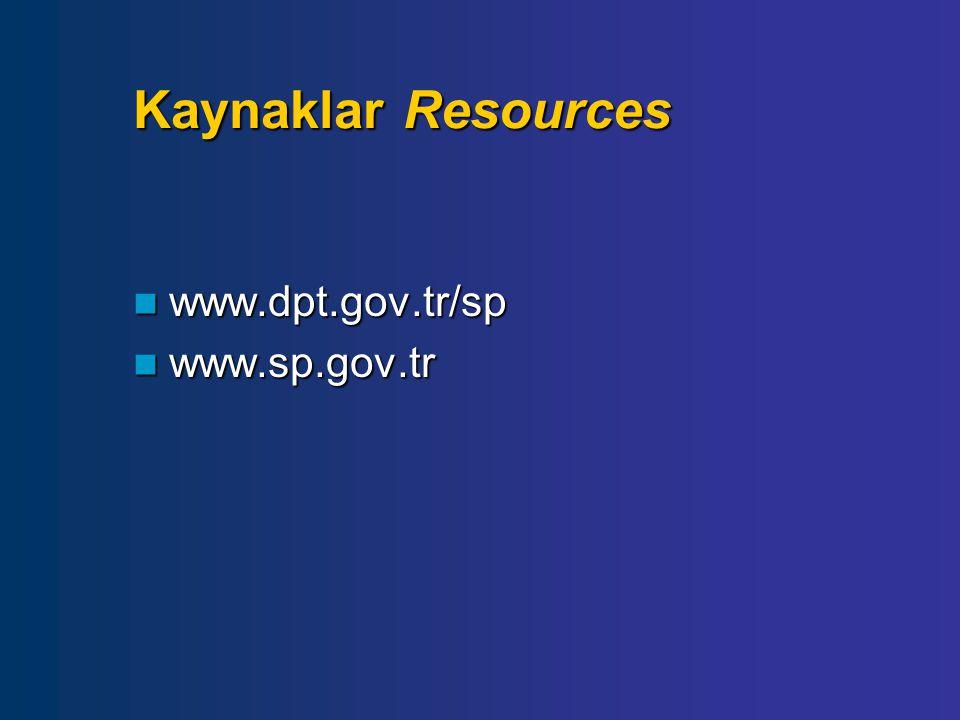 Kaynaklar Resources www.dpt.gov.tr/sp www.dpt.gov.tr/sp www.sp.gov.tr www.sp.gov.tr