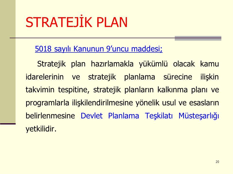 20 STRATEJİK PLAN 5018 sayılı Kanunun 9'uncu maddesi; Stratejik plan hazırlamakla yükümlü olacak kamu idarelerinin ve stratejik planlama sürecine iliş