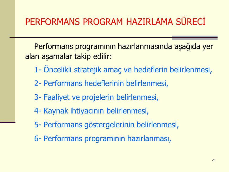 26 PERFORMANS PROGRAM HAZIRLAMA SÜRECİ Performans programının hazırlanmasında aşağıda yer alan aşamalar takip edilir: 1- Öncelikli stratejik amaç ve h