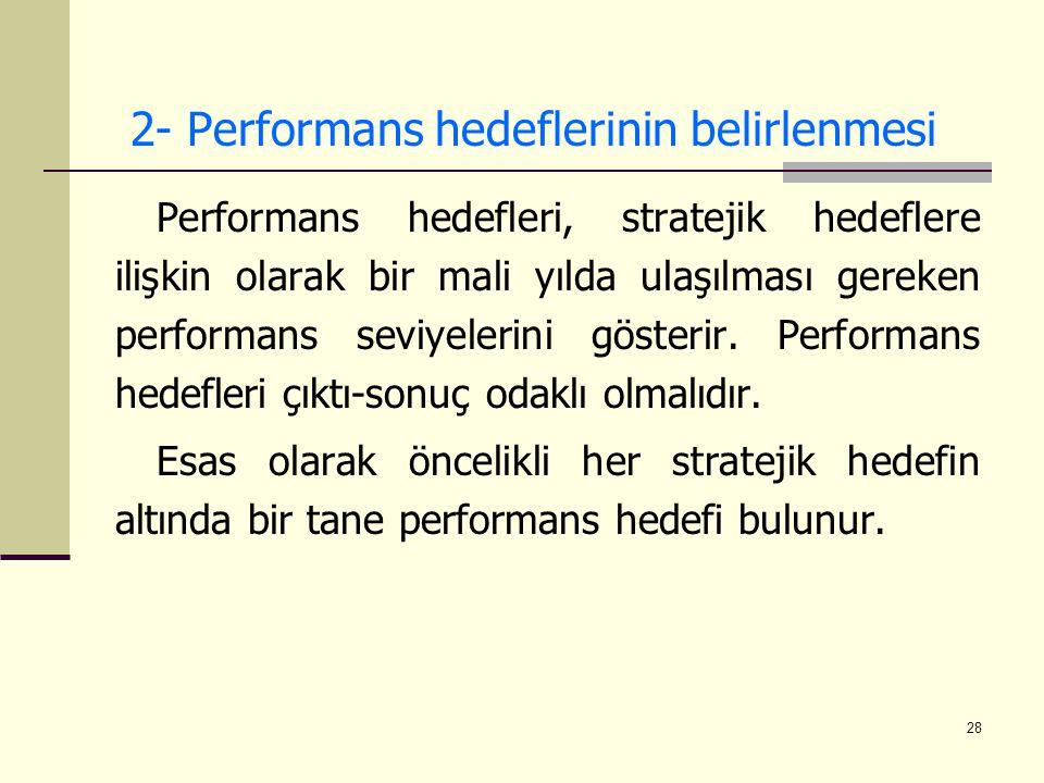 28 2- Performans hedeflerinin belirlenmesi Performans hedefleri, stratejik hedeflere ilişkin olarak bir mali yılda ulaşılması gereken performans seviy