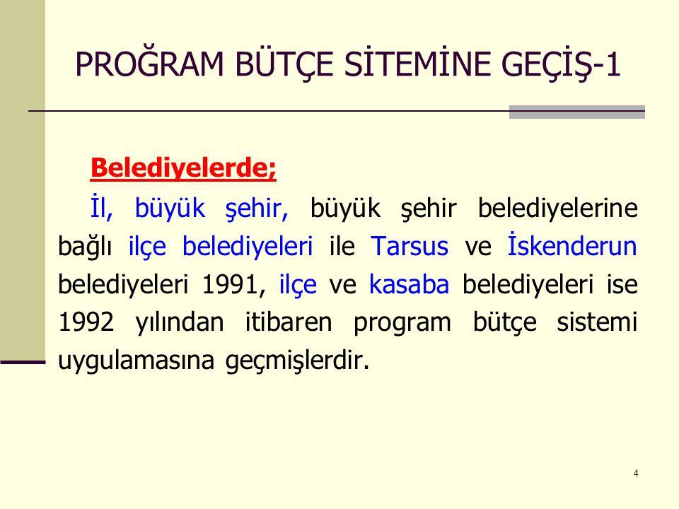 4 PROĞRAM BÜTÇE SİTEMİNE GEÇİŞ-1 Belediyelerde; İl, büyük şehir, büyük şehir belediyelerine bağlı ilçe belediyeleri ile Tarsus ve İskenderun belediyel