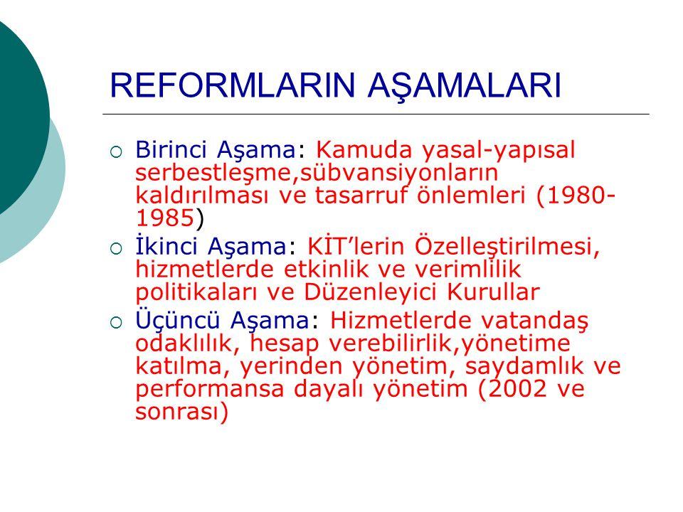REFORMLARIN AŞAMALARI  Birinci Aşama: Kamuda yasal-yapısal serbestleşme,sübvansiyonların kaldırılması ve tasarruf önlemleri (1980- 1985)  İkinci Aşa