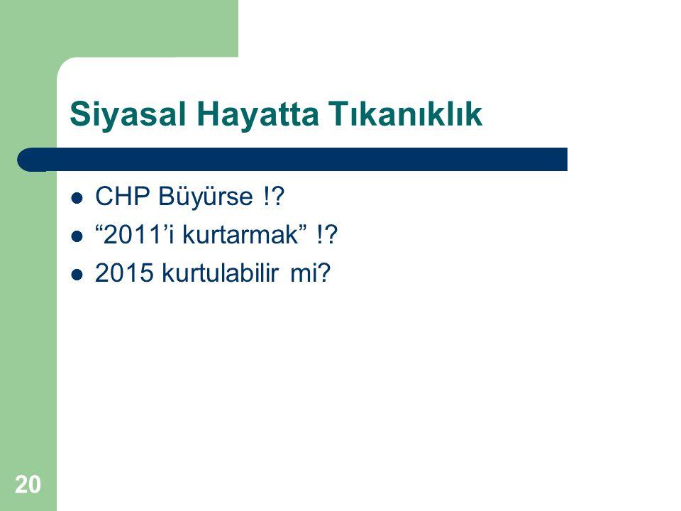 20 Siyasal Hayatta Tıkanıklık CHP Büyürse ! 2011'i kurtarmak ! 2015 kurtulabilir mi