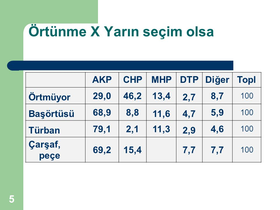 16 Karabayır Ercan Kimdir.1974 Erzurum doğumludur.