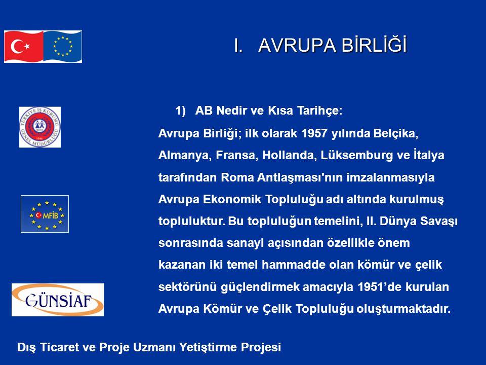 Dış Ticaret ve Proje Uzmanı Yetiştirme Projesi I. AVRUPA BİRLİĞİ I. AVRUPA BİRLİĞİ 1) AB Nedir ve Kısa Tarihçe: Avrupa Birliği; ilk olarak 1957 yılınd