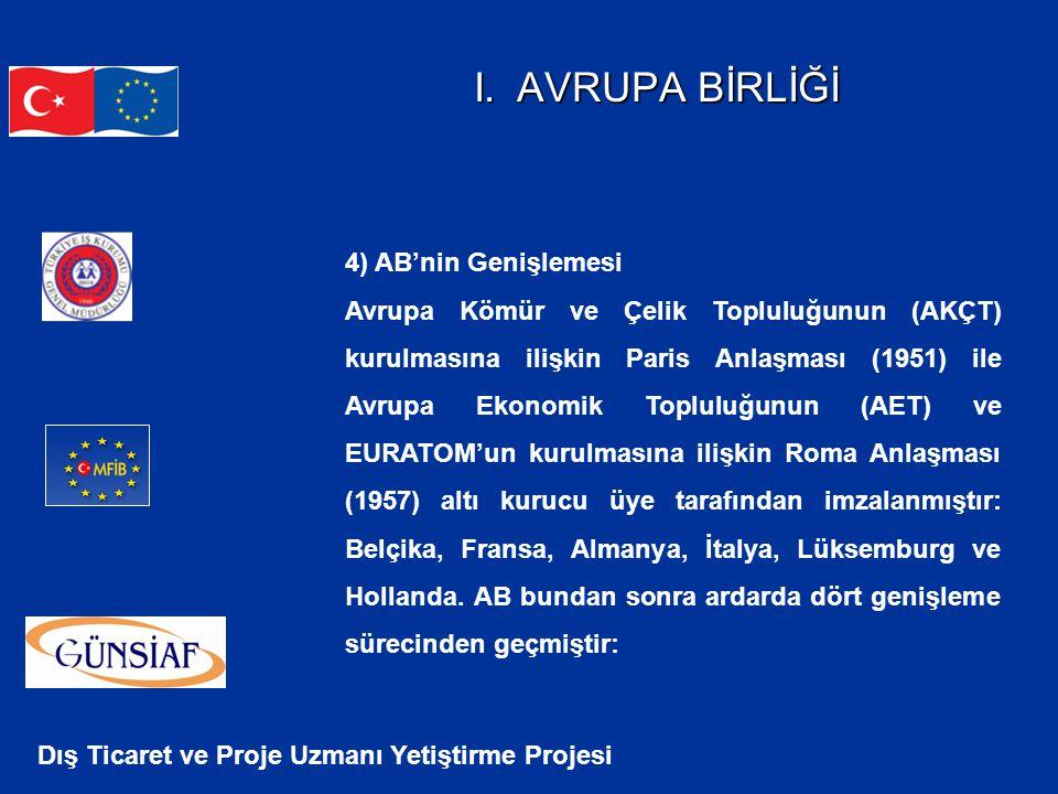 Dış Ticaret ve Proje Uzmanı Yetiştirme Projesi I. AVRUPA BİRLİĞİ 4) AB'nin Genişlemesi Avrupa Kömür ve Çelik Topluluğunun (AKÇT) kurulmasına ilişkin P