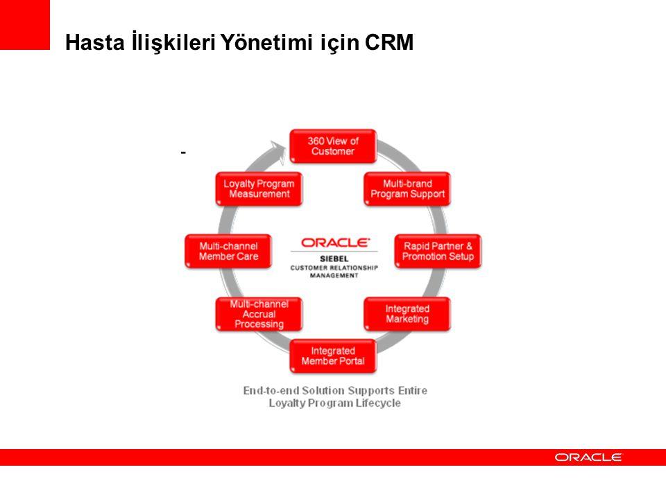 Hasta İlişkileri Yönetimi için CRM