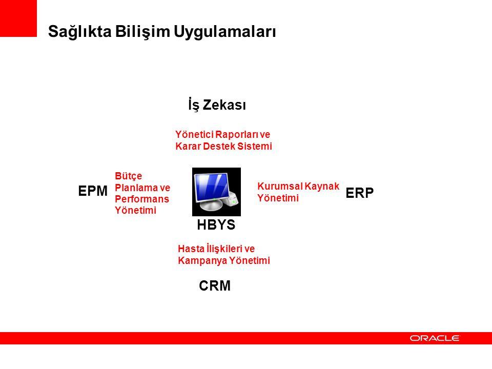 Sağlıkta Bilişim Uygulamaları HBYS ERP EPM CRM İş Zekası Bütçe Planlama ve Performans Yönetimi Kurumsal Kaynak Yönetimi Yönetici Raporları ve Karar Destek Sistemi Hasta İlişkileri ve Kampanya Yönetimi