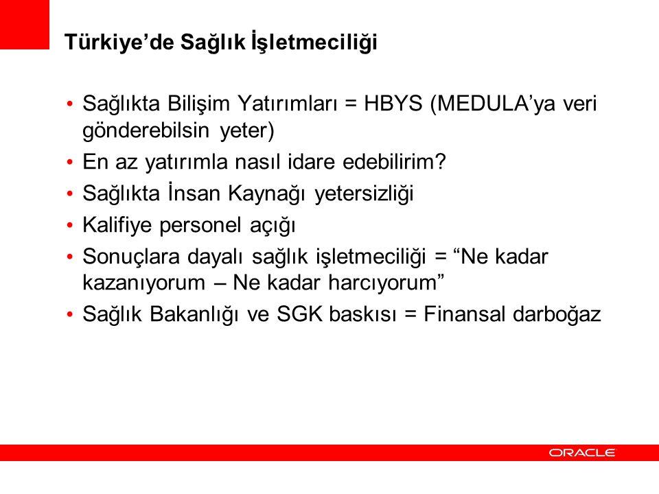 Türkiye'de Sağlık İşletmeciliği Sağlıkta Bilişim Yatırımları = HBYS (MEDULA'ya veri gönderebilsin yeter) En az yatırımla nasıl idare edebilirim.