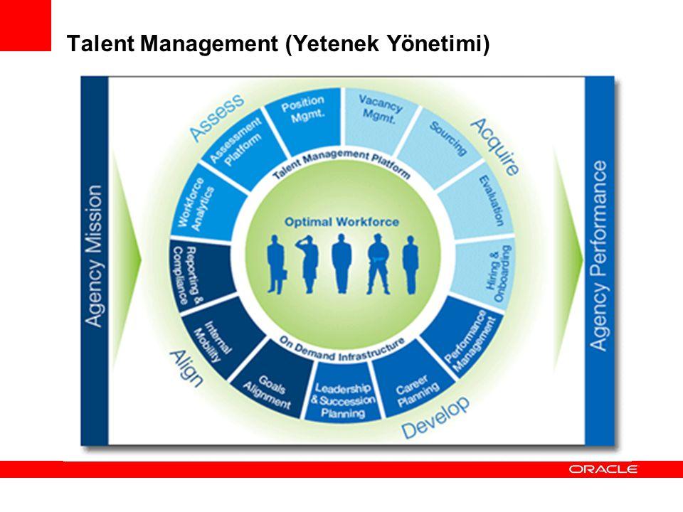 Talent Management (Yetenek Yönetimi)