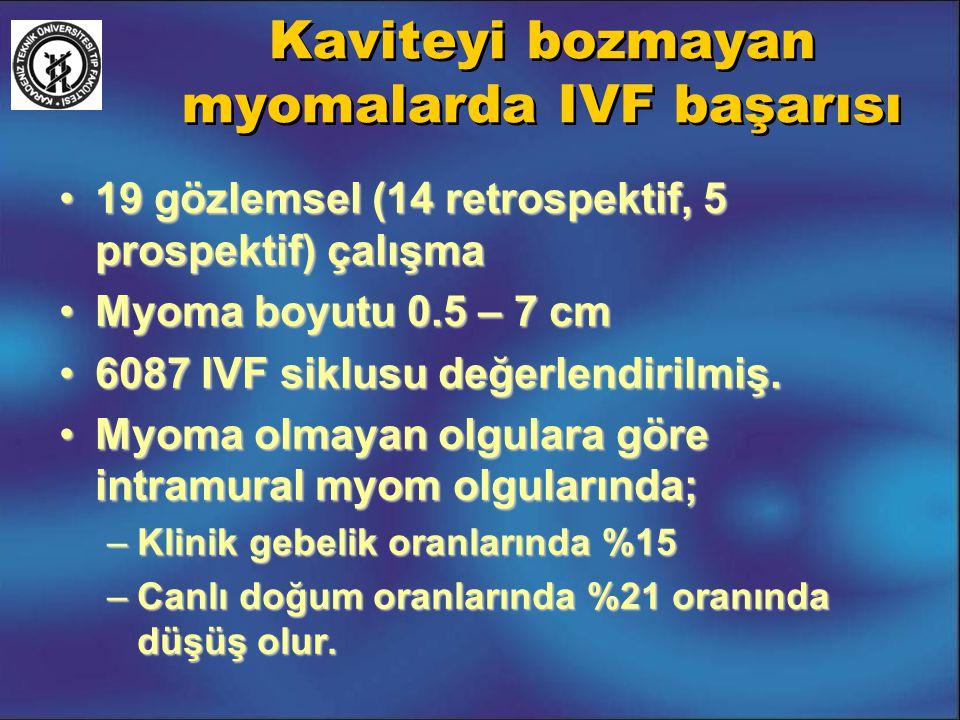 Kaviteyi bozmayan myomalarda IVF başarısı 19 gözlemsel (14 retrospektif, 5 prospektif) çalışma19 gözlemsel (14 retrospektif, 5 prospektif) çalışma Myo