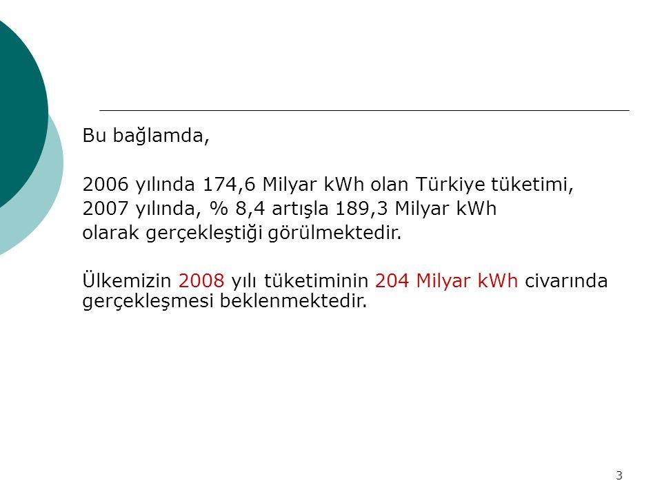 3 Bu bağlamda, 2006 yılında 174,6 Milyar kWh olan Türkiye tüketimi, 2007 yılında, % 8,4 artışla 189,3 Milyar kWh olarak gerçekleştiği görülmektedir. Ü