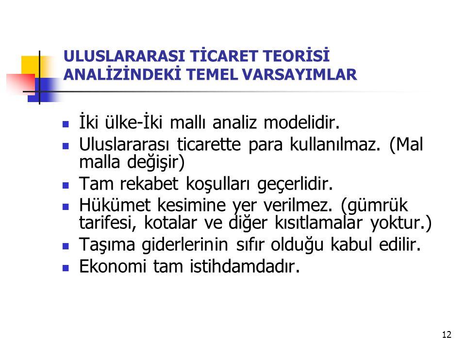 12 ULUSLARARASI TİCARET TEORİSİ ANALİZİNDEKİ TEMEL VARSAYIMLAR İki ülke-İki mallı analiz modelidir. Uluslararası ticarette para kullanılmaz. (Mal mall
