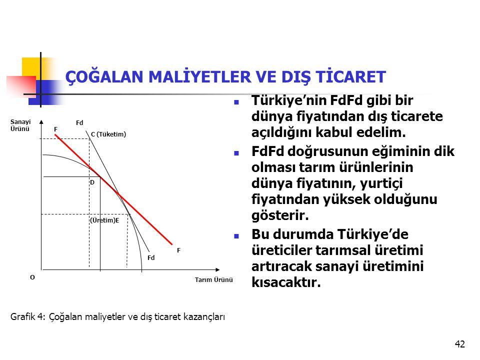 42 Grafik 4: Çoğalan maliyetler ve dış ticaret kazançları Tarım Ürünü Sanayi Ürünü O D Fd F F ÇOĞALAN MALİYETLER VE DIŞ TİCARET (Üretim)E C (Tüketim) Türkiye'nin FdFd gibi bir dünya fiyatından dış ticarete açıldığını kabul edelim.