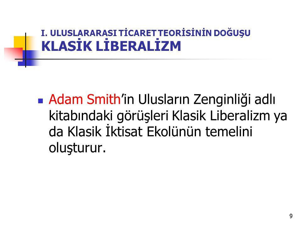 9 I. ULUSLARARASI TİCARET TEORİSİNİN DOĞUŞU KLASİK LİBERALİZM Adam Smith'in Ulusların Zenginliği adlı kitabındaki görüşleri Klasik Liberalizm ya da Kl