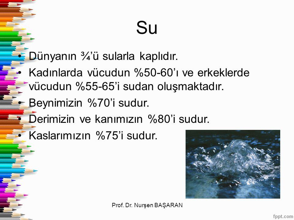 Su Dünyanın ¾'ü sularla kaplıdır. Kadınlarda vücudun %50-60'ı ve erkeklerde vücudun %55-65'i sudan oluşmaktadır. Beynimizin %70'i sudur. Derimizin ve