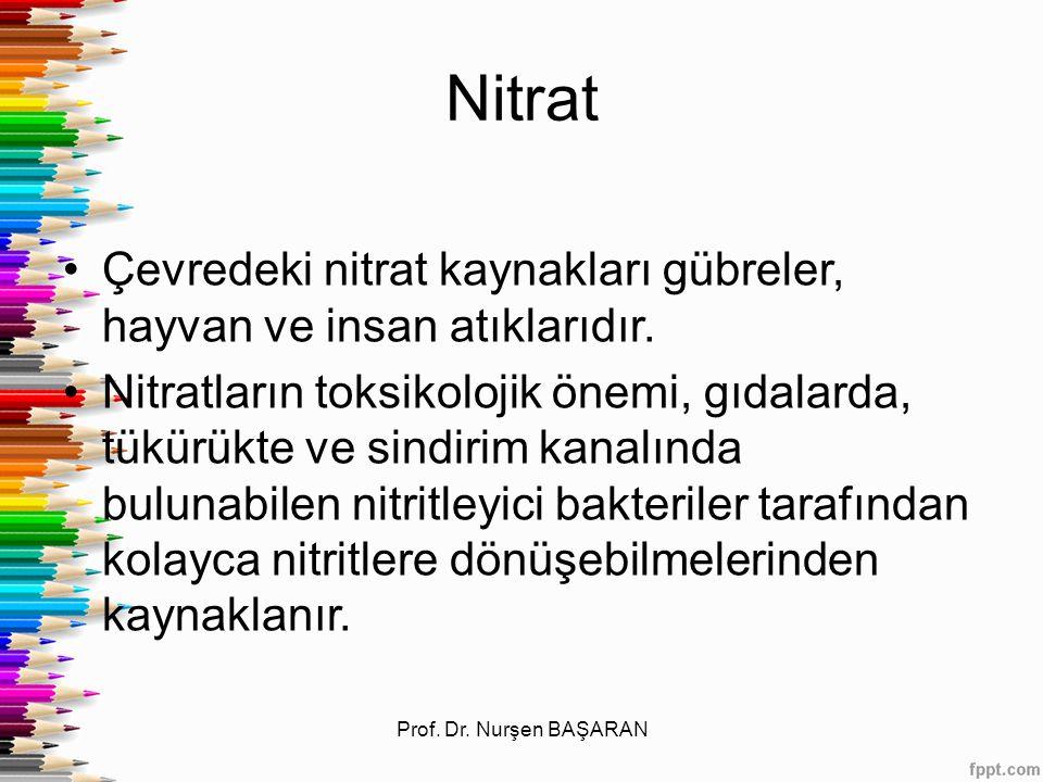 Nitrat Çevredeki nitrat kaynakları gübreler, hayvan ve insan atıklarıdır. Nitratların toksikolojik önemi, gıdalarda, tükürükte ve sindirim kanalında b