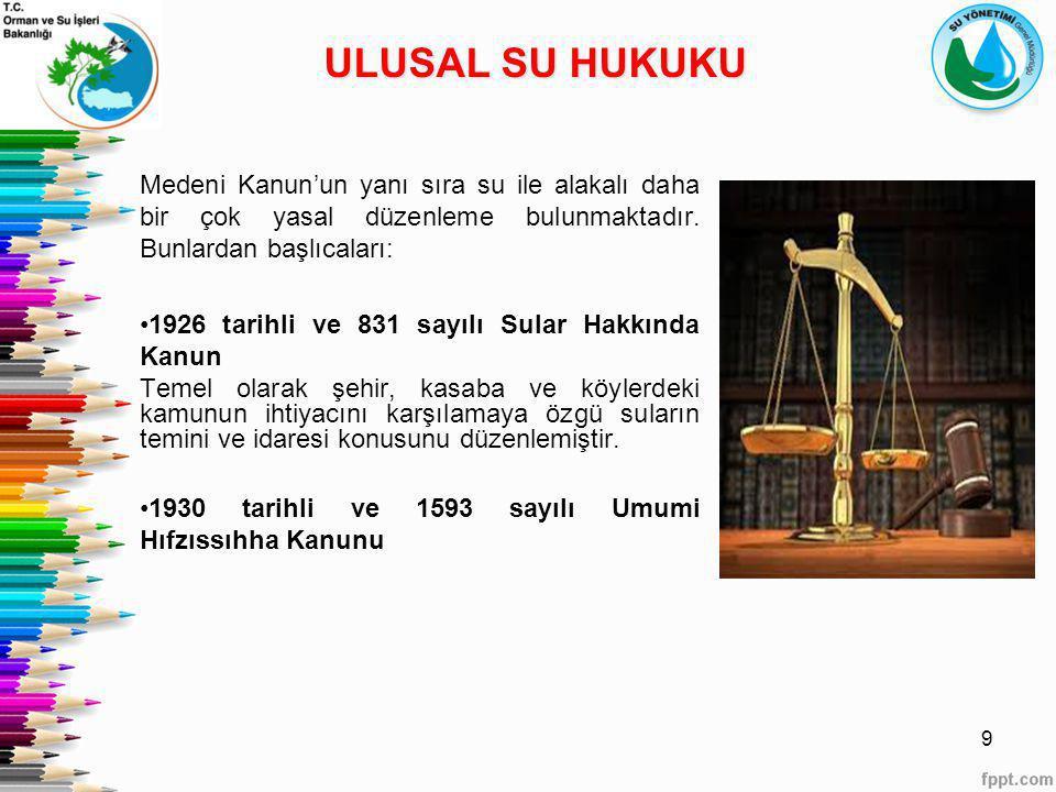 Medeni Kanun'un yanı sıra su ile alakalı daha bir çok yasal düzenleme bulunmaktadır. Bunlardan başlıcaları: 1926 tarihli ve 831 sayılı Sular Hakkında