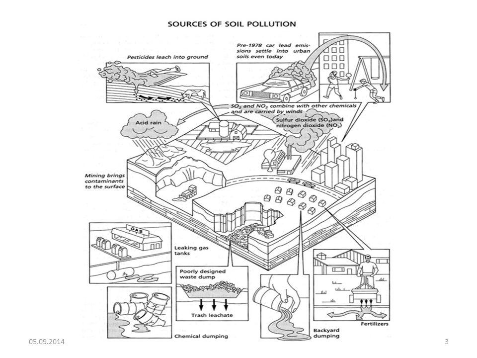 05.09.2014KTU-DENİZ BİLİMLERİ FAKÜLTESİ44 Su kalitesi değişkenleri: Fiziko kimyasal özelikler Nutrientler inorganik bileşikler Organik bileşikler