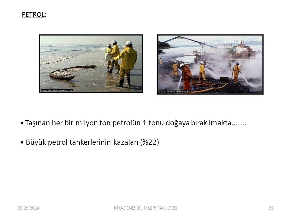 05.09.2014KTU-DENİZ BİLİMLERİ FAKÜLTESİ36 PETROL: Taşınan her bir milyon ton petrolün 1 tonu doğaya bırakılmakta.......