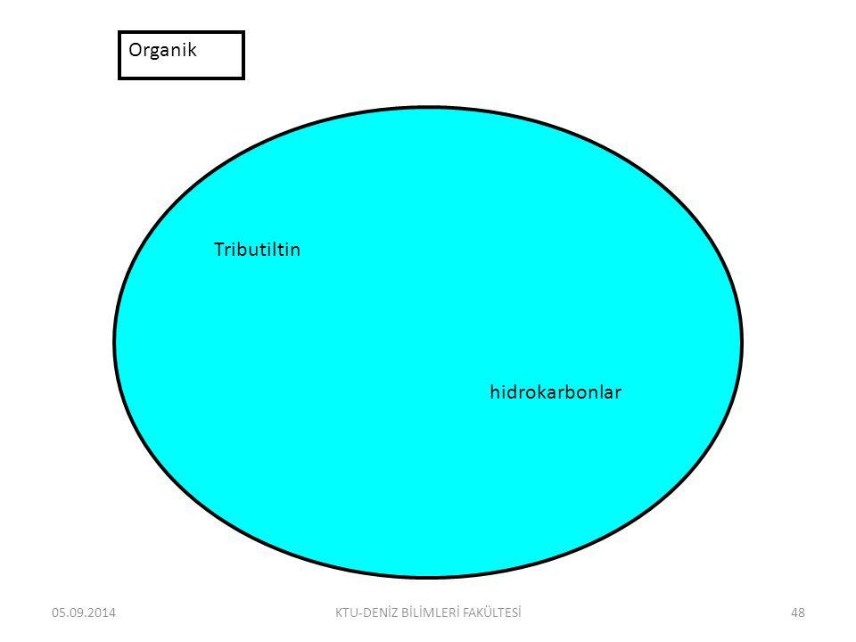 05.09.2014KTU-DENİZ BİLİMLERİ FAKÜLTESİ48 Organik Tributiltin hidrokarbonlar