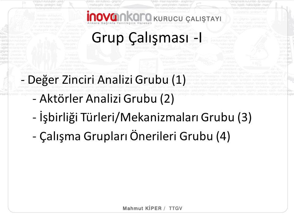 Grup Çalışması -I - Değer Zinciri Analizi Grubu (1) - Aktörler Analizi Grubu (2) - İşbirliği Türleri/Mekanizmaları Grubu (3) - Çalışma Grupları Önerileri Grubu (4)