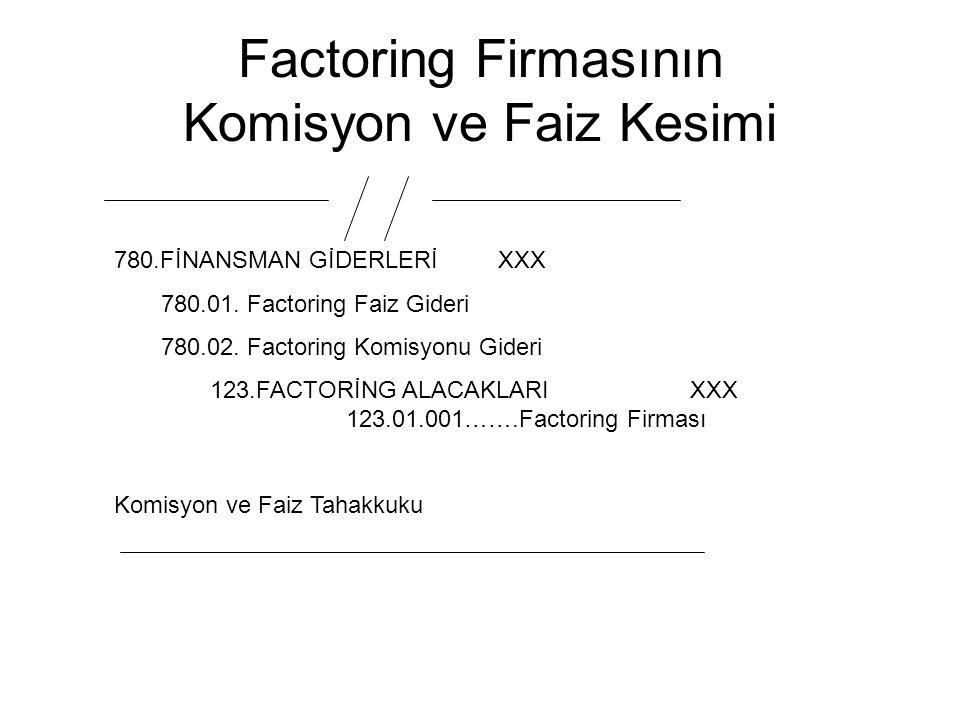 Factoring Firmasının Komisyon ve Faiz Kesimi 780.FİNANSMAN GİDERLERİXXX 780.01. Factoring Faiz Gideri 780.02. Factoring Komisyonu Gideri 123.FACTORİNG
