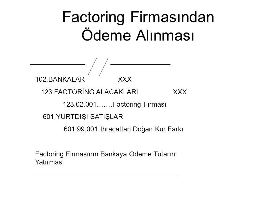 Factoring Firmasından Ödeme Alınması 102.BANKALARXXX 123.FACTORİNG ALACAKLARIXXX 123.02.001…….Factoring Firması 601.YURTDIŞI SATIŞLAR 601.99.001 İhrac