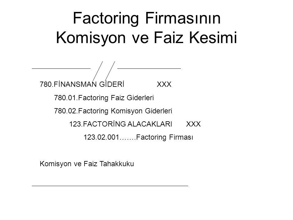 Factoring Firmasının Komisyon ve Faiz Kesimi 780.FİNANSMAN GİDERİXXX 780.01.Factoring Faiz Giderleri 780.02.Factoring Komisyon Giderleri 123.FACTORİNG