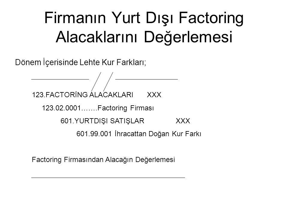 Firmanın Yurt Dışı Factoring Alacaklarını Değerlemesi Dönem İçerisinde Lehte Kur Farkları; 123.FACTORİNG ALACAKLARIXXX 123.02.0001…….Factoring Firması