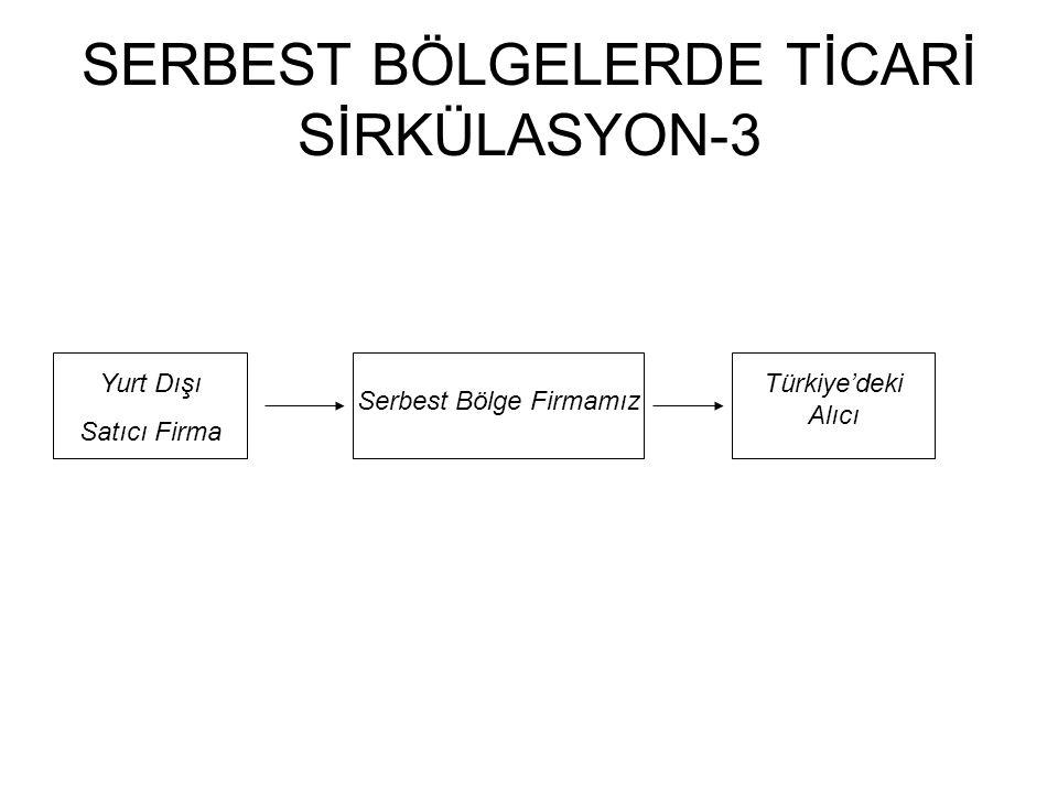 SERBEST BÖLGELERDE TİCARİ SİRKÜLASYON-3 Yurt Dışı Satıcı Firma Serbest Bölge Firmamız Türkiye'deki Alıcı