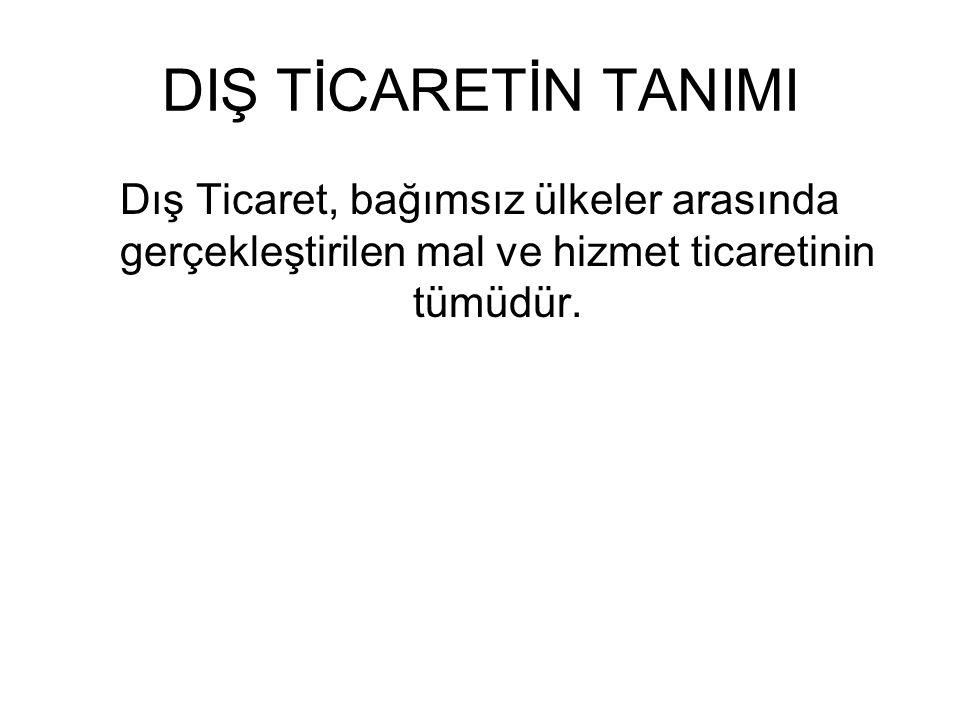 SERBEST BÖLGELERDE TİCARİ SİRKÜLASYON-1 Türkiye'deki Firmamız Serbest Bölge Firmamız Yurt Dışındaki Alıcı