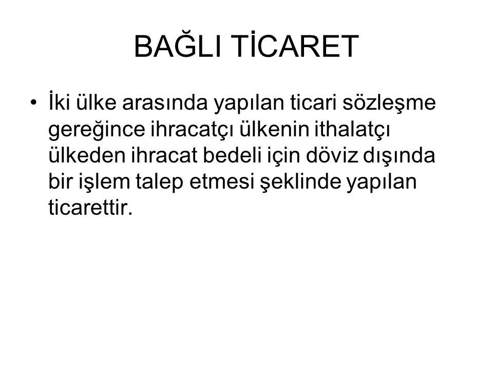 SERBEST BÖLGELERDE TİCARİ SİRKÜLASYON-4 Yurt Dışı Satıcı Firma Serbest Bölge Firmamız Türkiye'deki Firmamız Türkiye'deki Alıcı